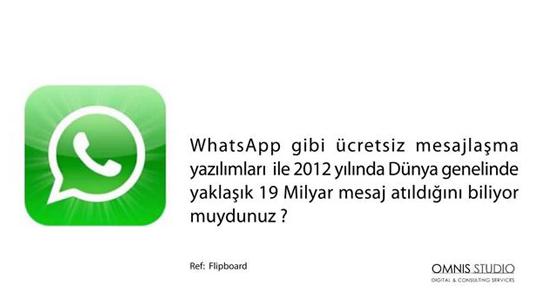 SMS Tarih mi oluyor ?