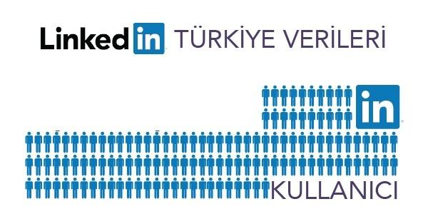 #LinkedIn 'in #Türkiye 'deki kullanıcı sayısı [infografik]